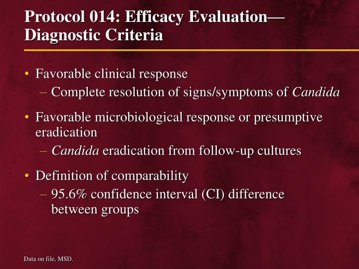 Protocol 014: Efficacy Evaluation—Diagnostic Criteria