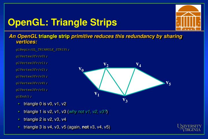 OpenGL: Triangle Strips