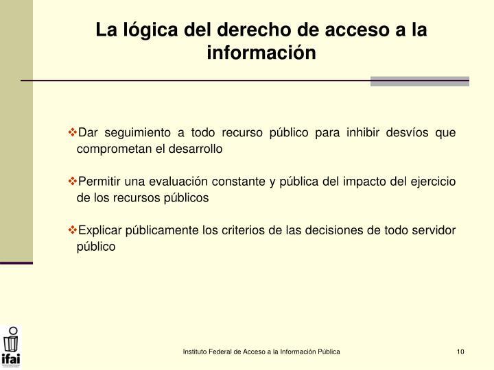 La lógica del derecho de acceso a la información