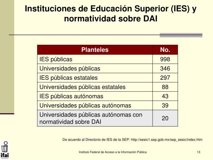 Instituciones de Educación Superior (IES) y normatividad sobre DAI