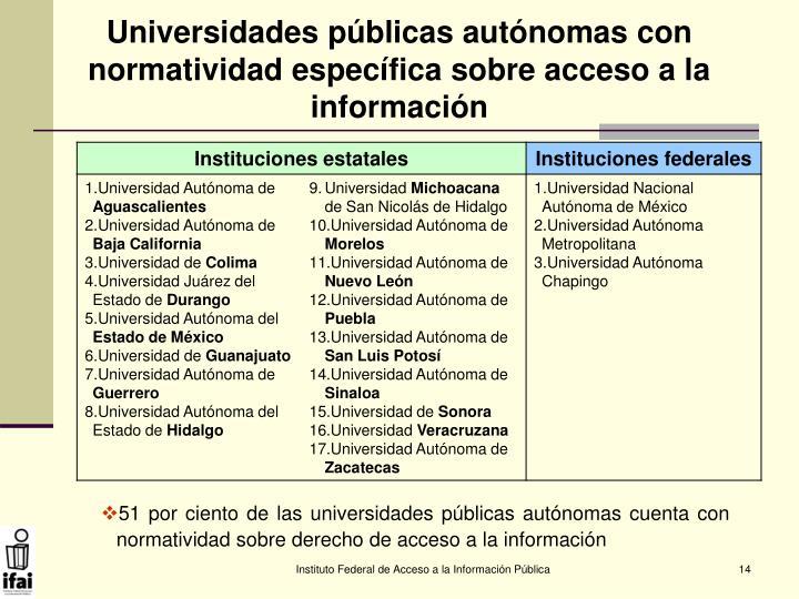 Universidades públicas autónomas con normatividad específica sobre acceso a la información
