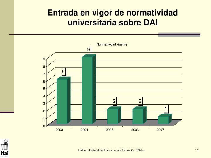 Entrada en vigor de normatividad universitaria sobre DAI