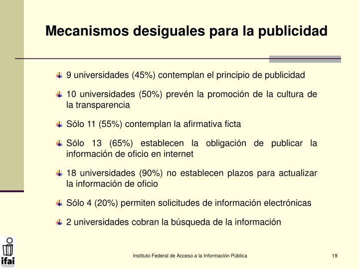 Mecanismos desiguales para la publicidad