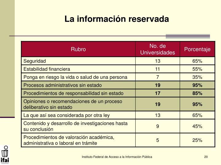 La información reservada
