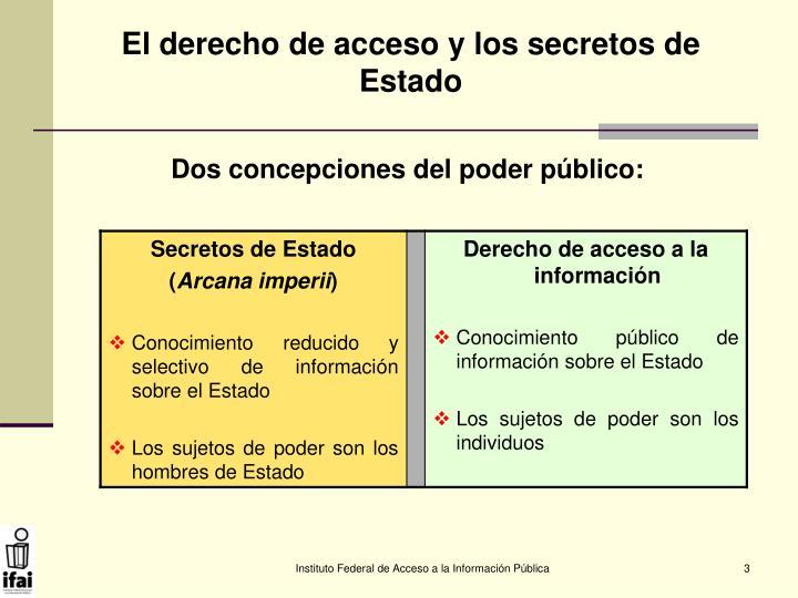 El derecho de acceso y los secretos de Estado