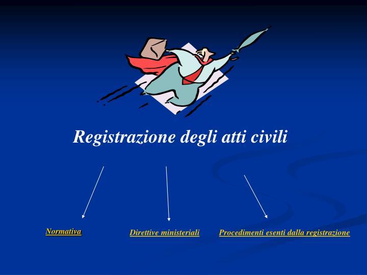 Registrazione degli atti civili