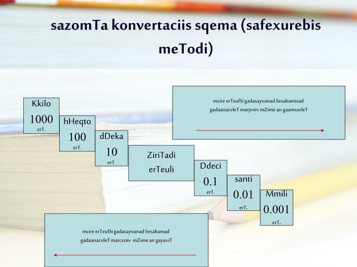 sazomTa konvertaciis sqema (safexurebis meTodi)
