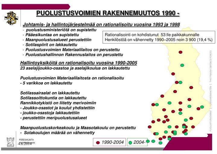 PUOLUSTUSVOIMIEN RAKENNEMUUTOS 1990 -