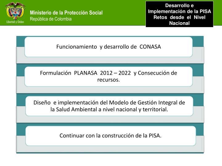 Desarrollo e Implementación de la PISA Retos