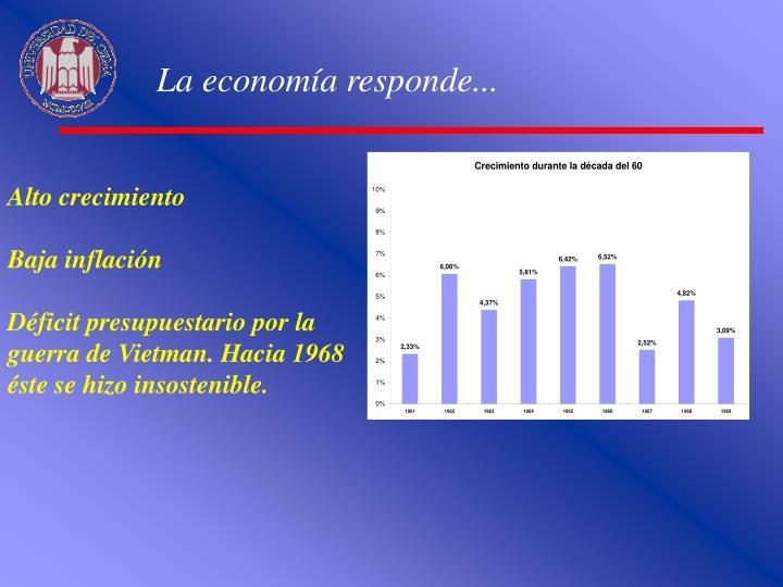 La economía responde...