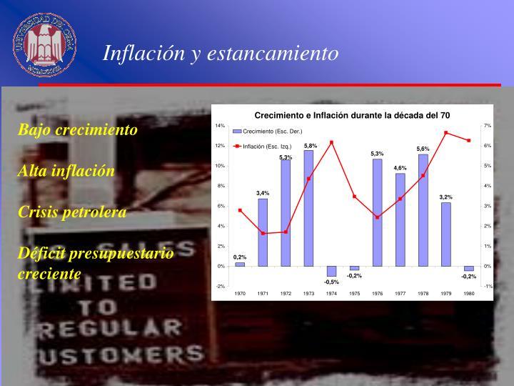 Inflación y estancamiento