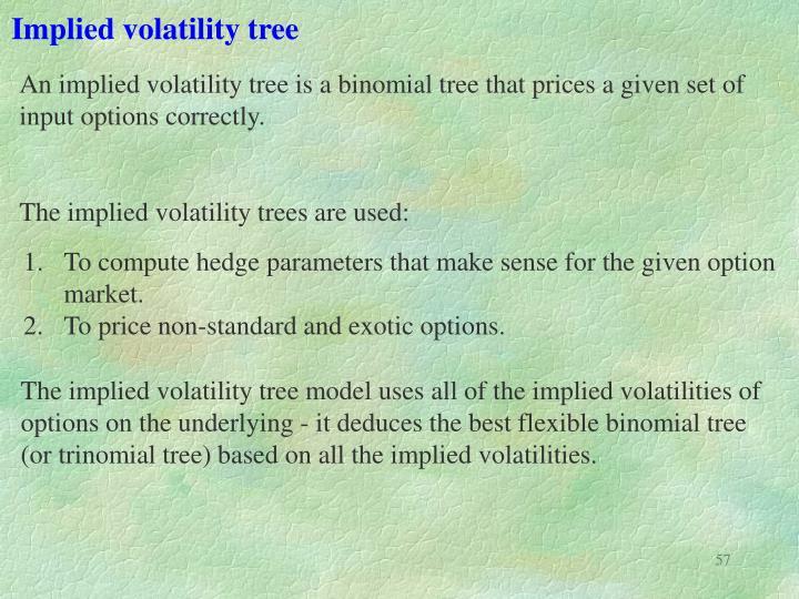 Implied volatility tree