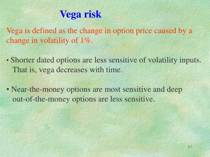 Vega risk