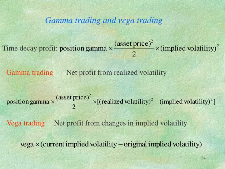 Gamma trading and vega trading