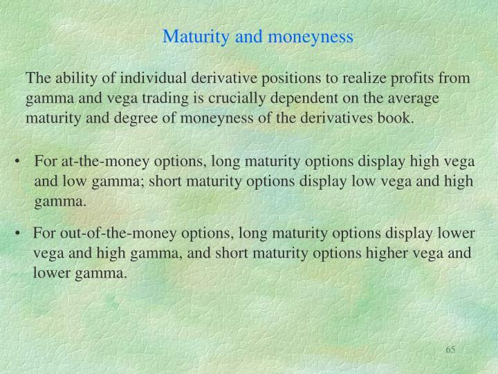 Maturity and moneyness
