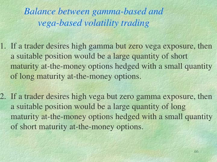Balance between gamma-based and