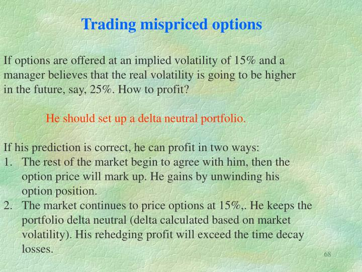 Trading mispriced options