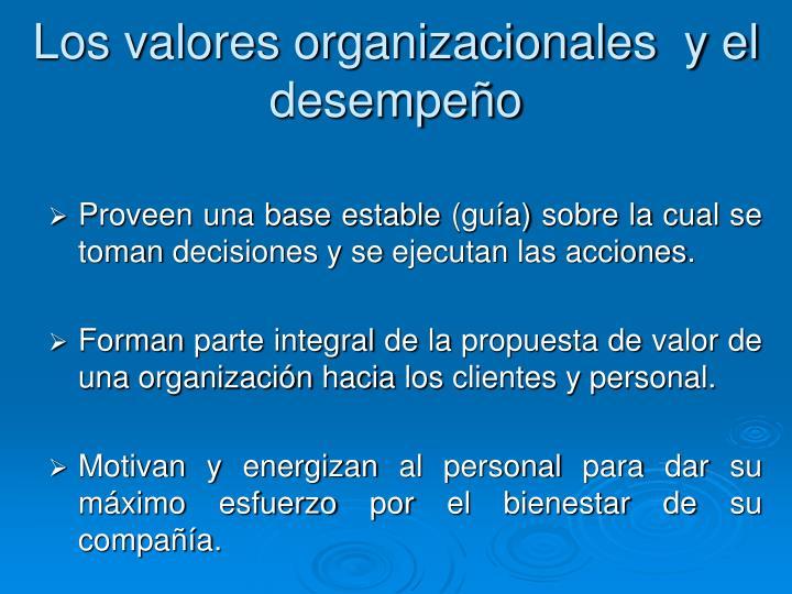 Los valores organizacionales  y el desempeño