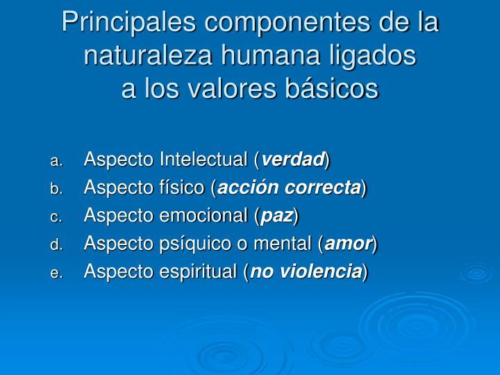 Principales componentes de la naturaleza humana ligados