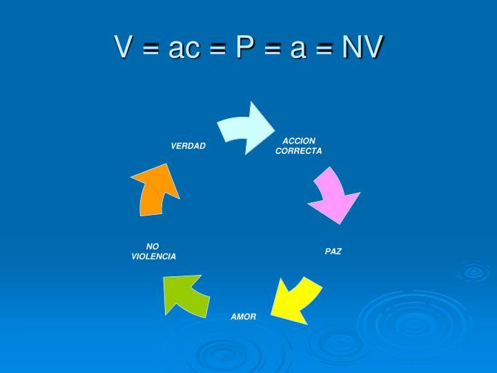V = ac = P = a = NV