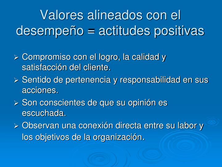 Valores alineados con el desempeño = actitudes positivas