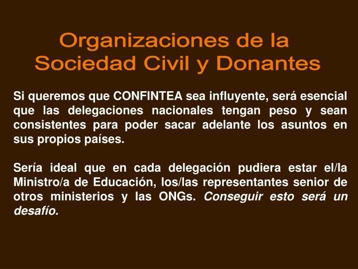 Organizaciones de la