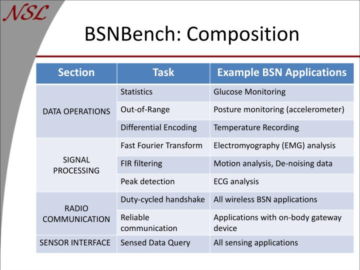 BSNBench: Composition