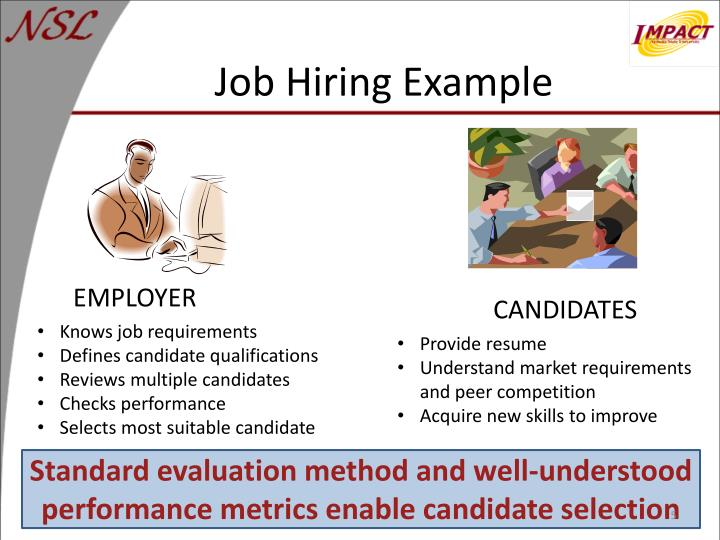 Job Hiring Example