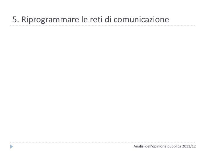 5. Riprogrammare le reti di comunicazione
