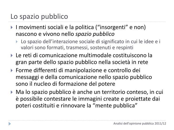 Lo spazio pubblico