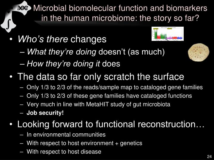 Microbial
