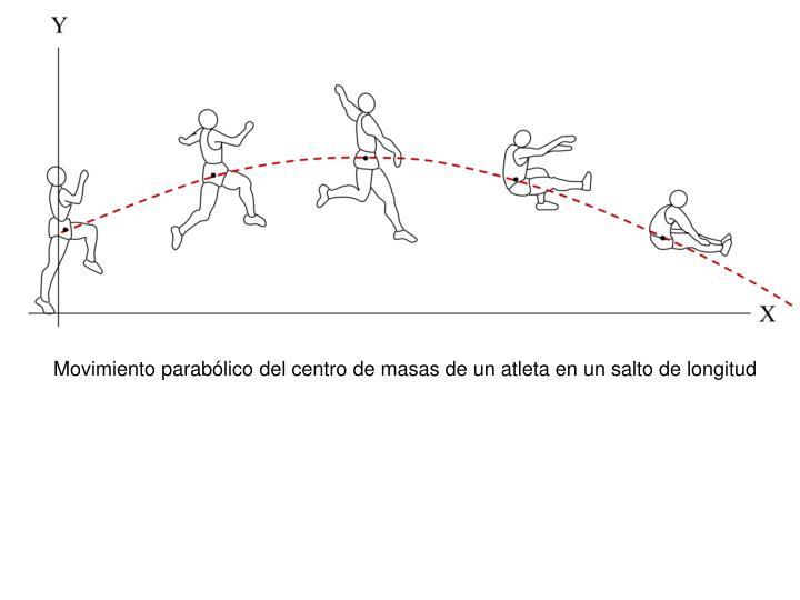 Movimiento parabólico del centro de masas de un atleta en un salto de longitud