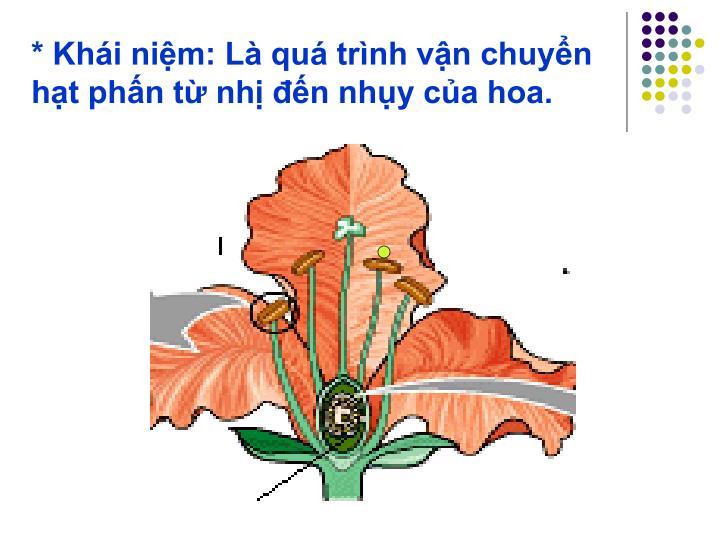 * Khái niệm: Là quá trình vận chuyển hạt phấn từ nhị đến nhụy của hoa.