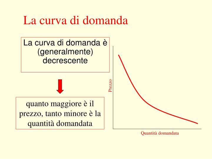 La curva di domanda
