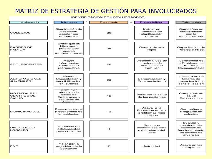 MATRIZ DE ESTRATEGIA DE GESTIÓN PARA INVOLUCRADOS
