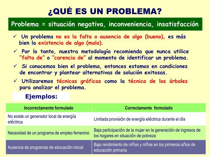 ¿QUÉ ES UN PROBLEMA?
