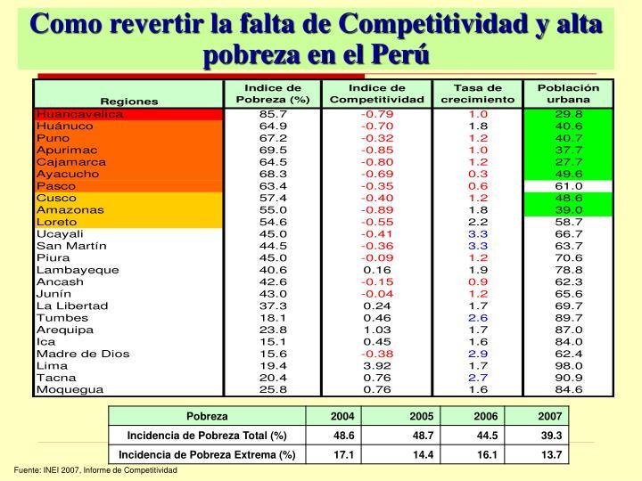 Como revertir la falta de Competitividad y alta pobreza en el Perú