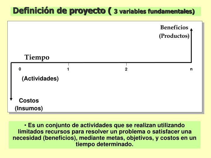 Definición de proyecto (