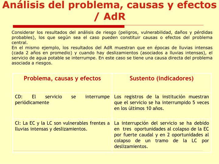 Análisis del problema, causas y efectos / AdR