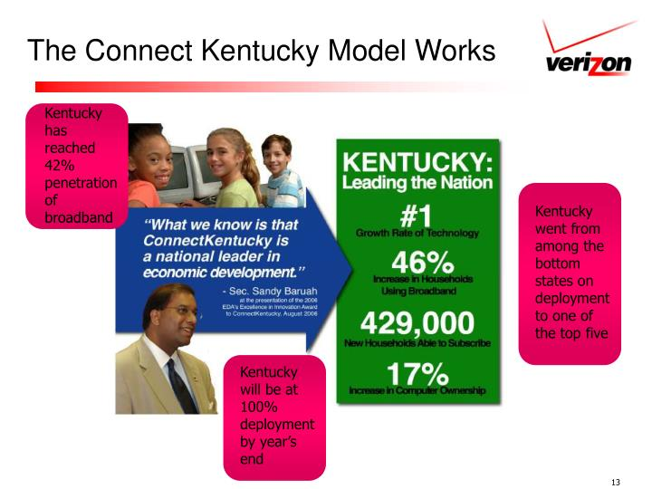 The Connect Kentucky Model Works