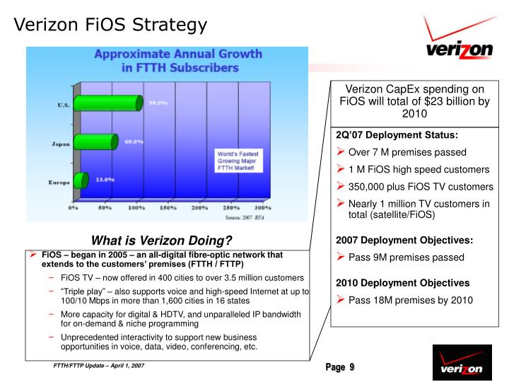 Verizon FiOS Strategy