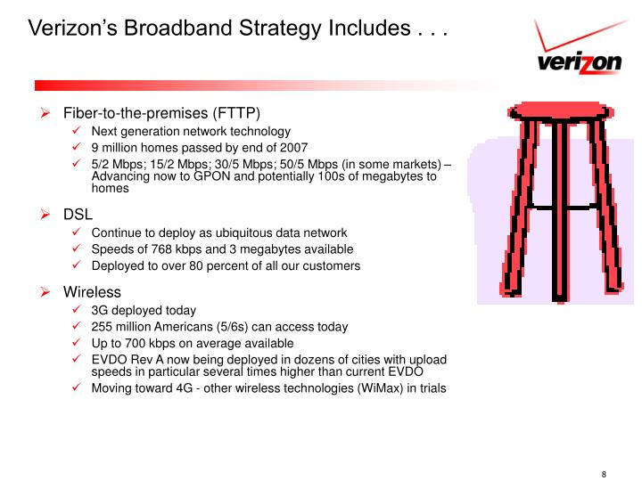 Verizon's Broadband Strategy Includes . . .