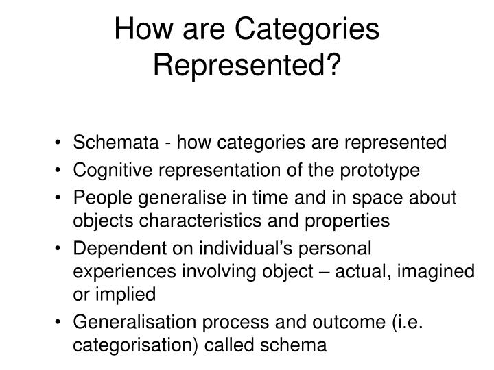 How are Categories Represented?