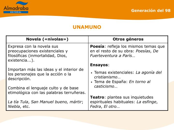 UNAMUNO