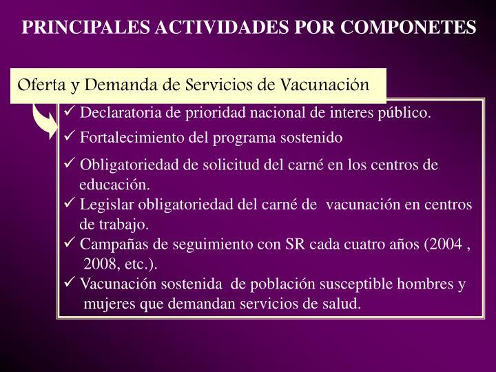 PRINCIPALES ACTIVIDADES POR COMPONETES