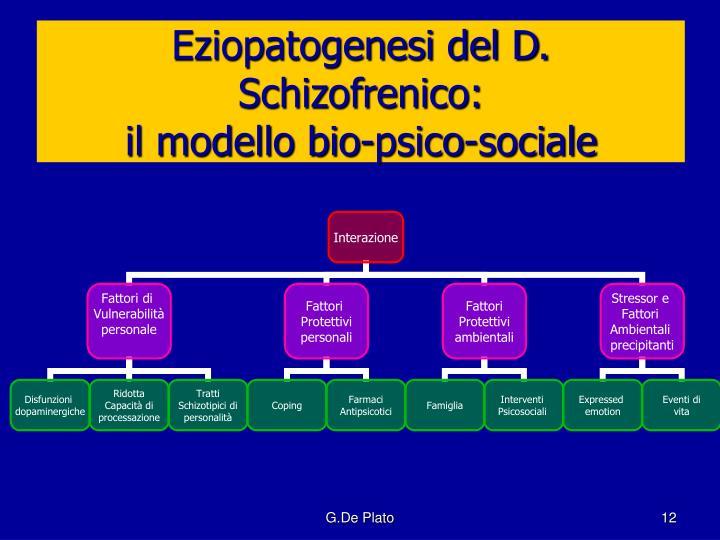 Eziopatogenesi del D. Schizofrenico: