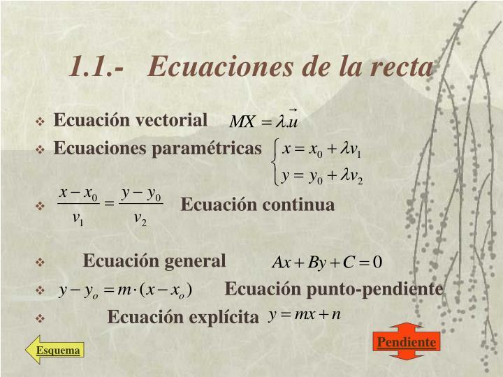 1.1.-   Ecuaciones de la recta