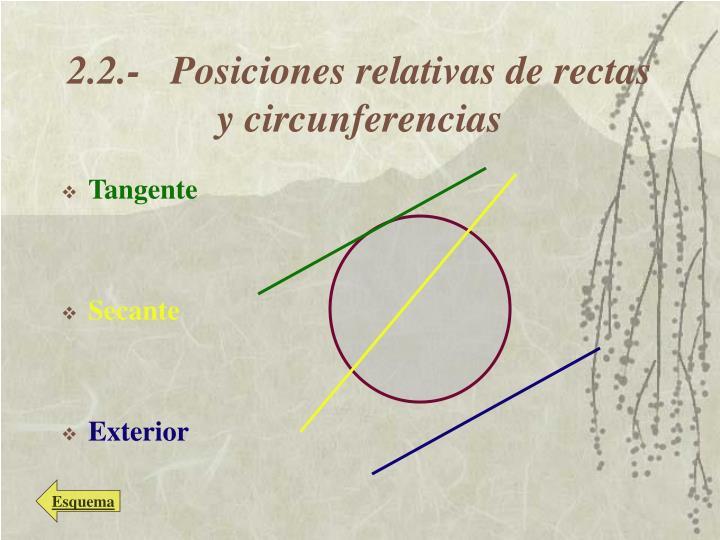 2.2.-   Posiciones relativas de rectas y circunferencias
