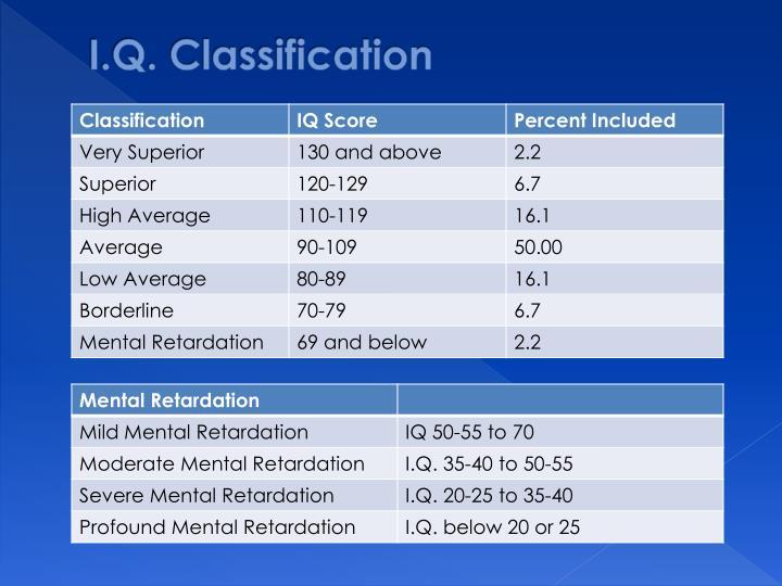 I.Q. Classification