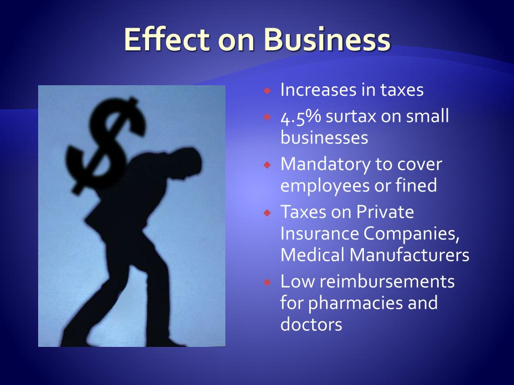 Effect on Business